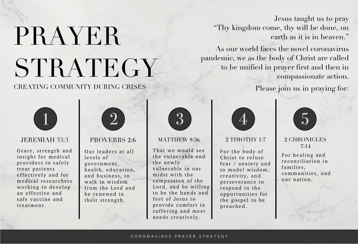 Join Together in Daily Prayer - 8 AM & 8 PM